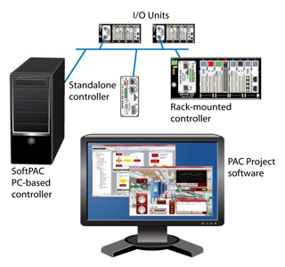 Opto 22 PAC Project automation software suite