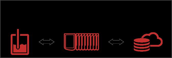 IoT_Solution