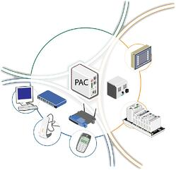 PAC Open Comm Standards
