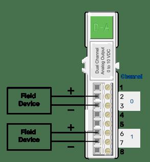 SNAP-AOV-25 analog voltage output module wiring diagram