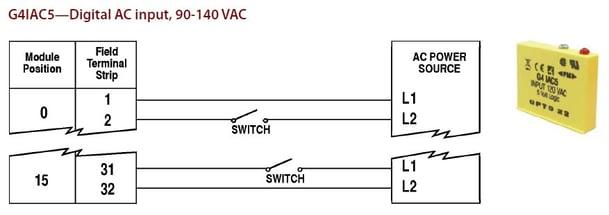 Starter Kit G4IAC5 wiring