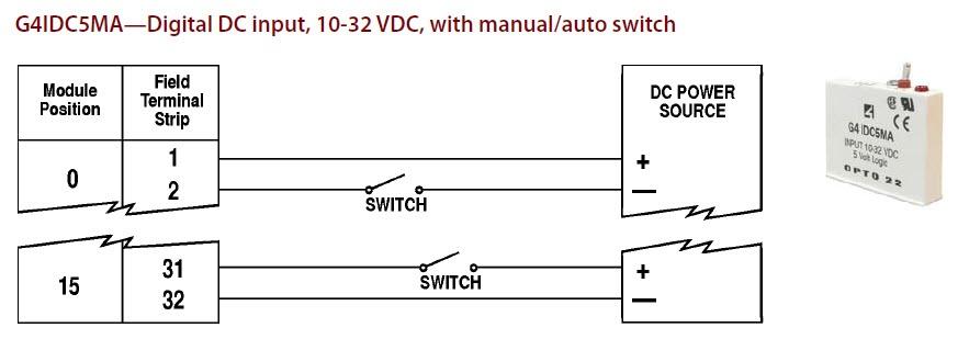 Starter Kit G4IDC5MA wiring