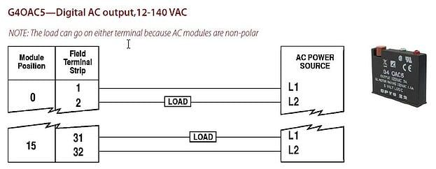 Starter Kit G4OAC5 wiring