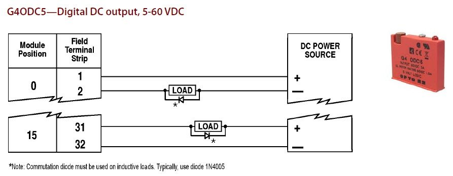 opto 22 wiring diagram durant wiring diagram