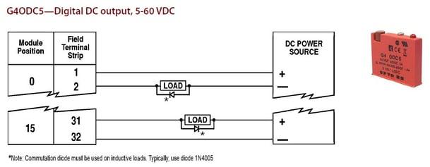 Starter Kit G4ODC5 wiring
