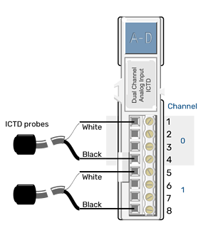 wiring for a SNAP-AITD input module