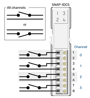 wiring for a SNAP-IDC5 module